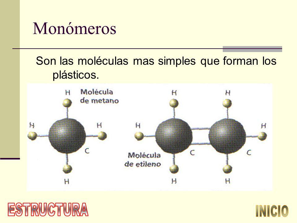 Monómeros Son las moléculas mas simples que forman los plásticos.
