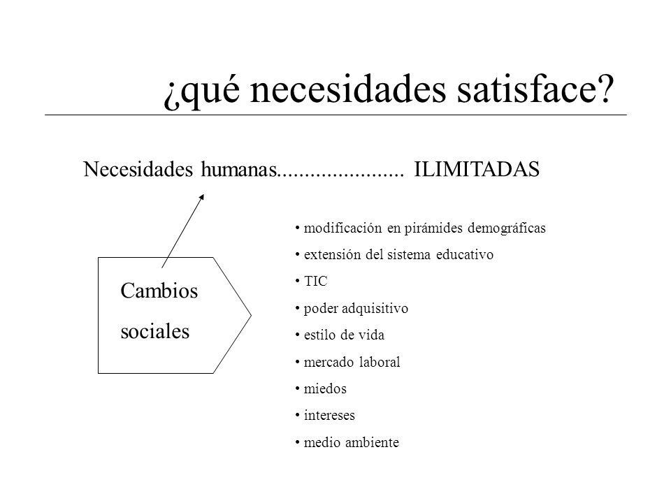 Nuevos yacimientos de empleo Nuevas necesidades Nuevas actividades económicas Cubren necesidades insatisfechas Nacen en mercados incompletos Ámbito localmente definido Alto potencial de empleo