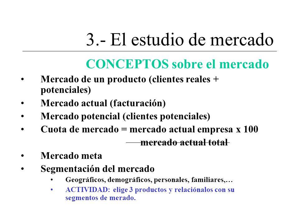 3.- El estudio de mercado CONCEPTOS sobre el mercado Mercado de un producto (clientes reales + potenciales) Mercado actual (facturación) Mercado poten