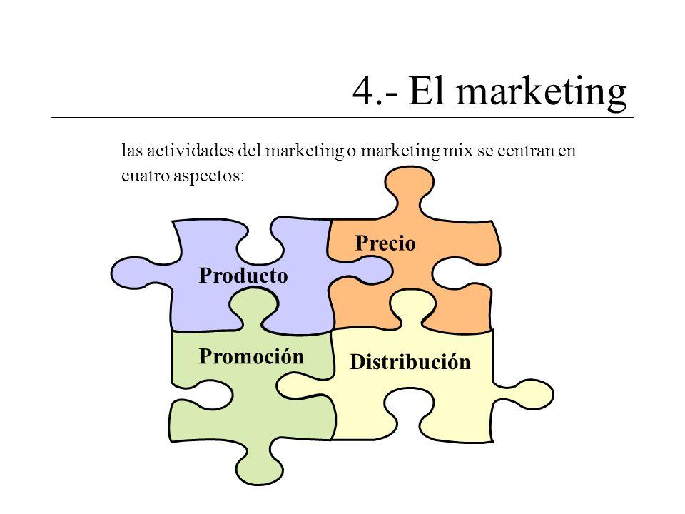 4.- El marketing las actividades del marketing o marketing mix se centran en cuatro aspectos: Producto Precio Promoción Distribución