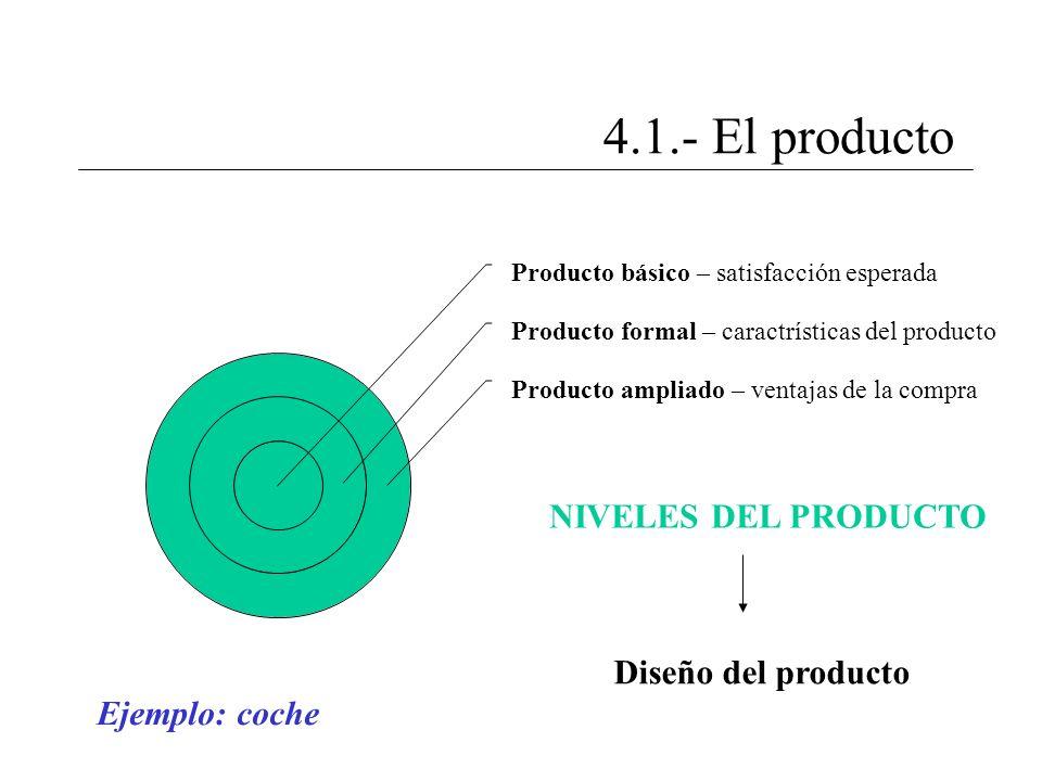 4.1.- El producto NIVELES DEL PRODUCTO Producto básico – satisfacción esperada Producto formal – caractrísticas del producto Producto ampliado – venta