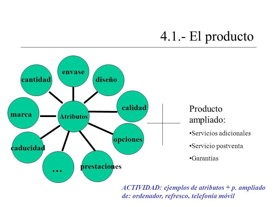 4.1.- El producto marca calidad diseñocantidad prestaciones … Producto ampliado: Servicios adicionales Servicio postventa Garantías ACTIVIDAD: ejemplo