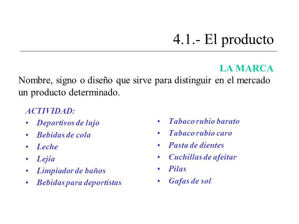 4.1.- El producto ACTIVIDAD: Deportivos de lujo Bebidas de cola Leche Lejía Limpiador de baños Bebidas para deportistas Tabaco rubio barato Tabaco rub