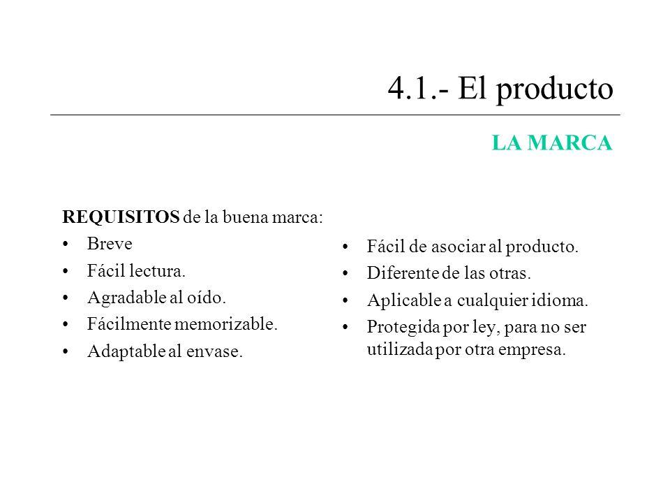 4.1.- El producto REQUISITOS de la buena marca: Breve Fácil lectura. Agradable al oído. Fácilmente memorizable. Adaptable al envase. Fácil de asociar