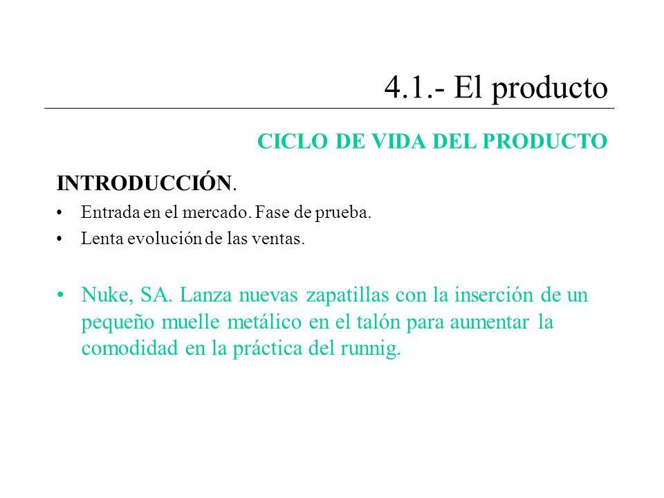 4.1.- El producto CICLO DE VIDA DEL PRODUCTO INTRODUCCIÓN. Entrada en el mercado. Fase de prueba. Lenta evolución de las ventas. Nuke, SA. Lanza nueva