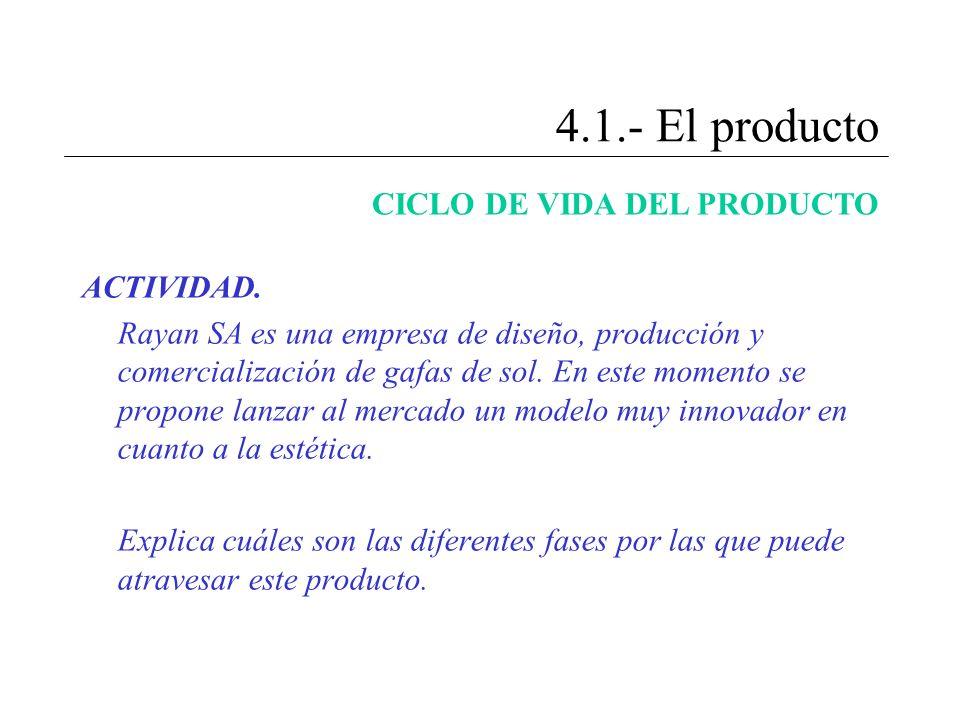 4.1.- El producto CICLO DE VIDA DEL PRODUCTO ACTIVIDAD. Rayan SA es una empresa de diseño, producción y comercialización de gafas de sol. En este mome