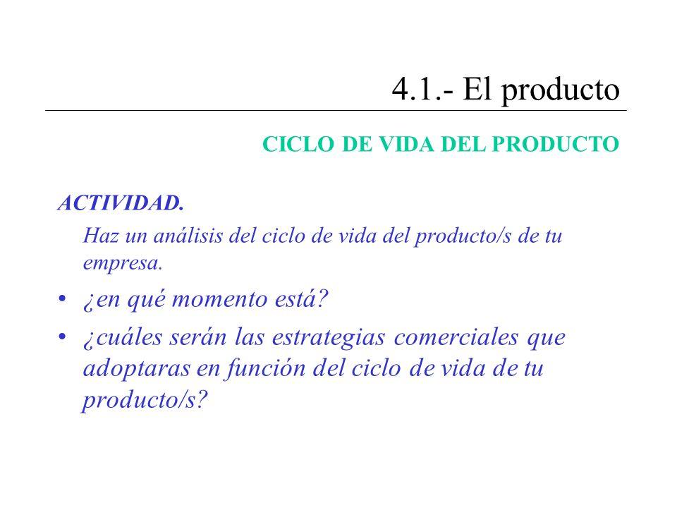 4.1.- El producto CICLO DE VIDA DEL PRODUCTO ACTIVIDAD. Haz un análisis del ciclo de vida del producto/s de tu empresa. ¿en qué momento está? ¿cuáles