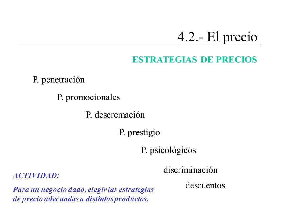 4.2.- El precio ESTRATEGIAS DE PRECIOS P. promocionales P. descremación descuentos P. psicológicos discriminación P. prestigio P. penetración ACTIVIDA