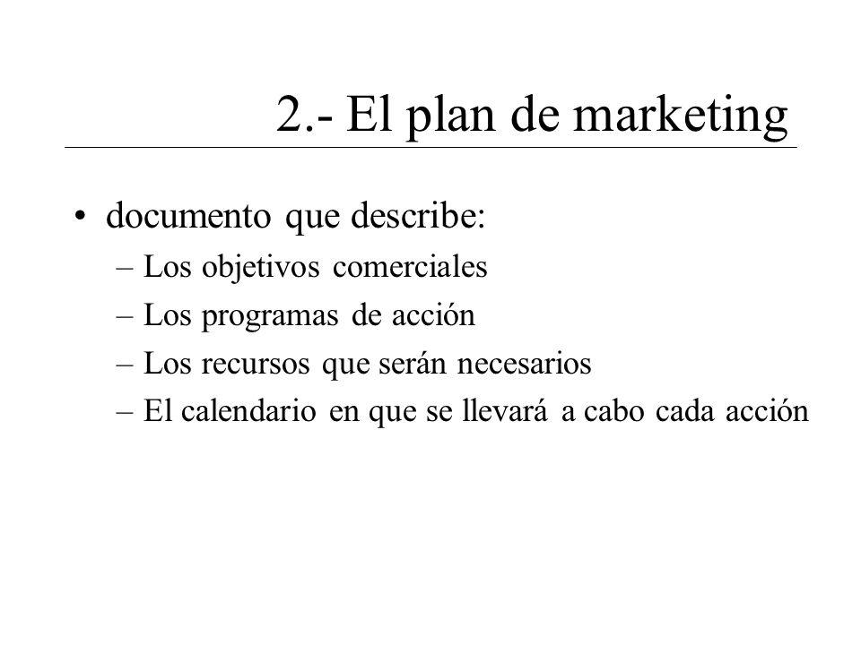2.- El plan de marketing documento que describe: –Los objetivos comerciales –Los programas de acción –Los recursos que serán necesarios –El calendario