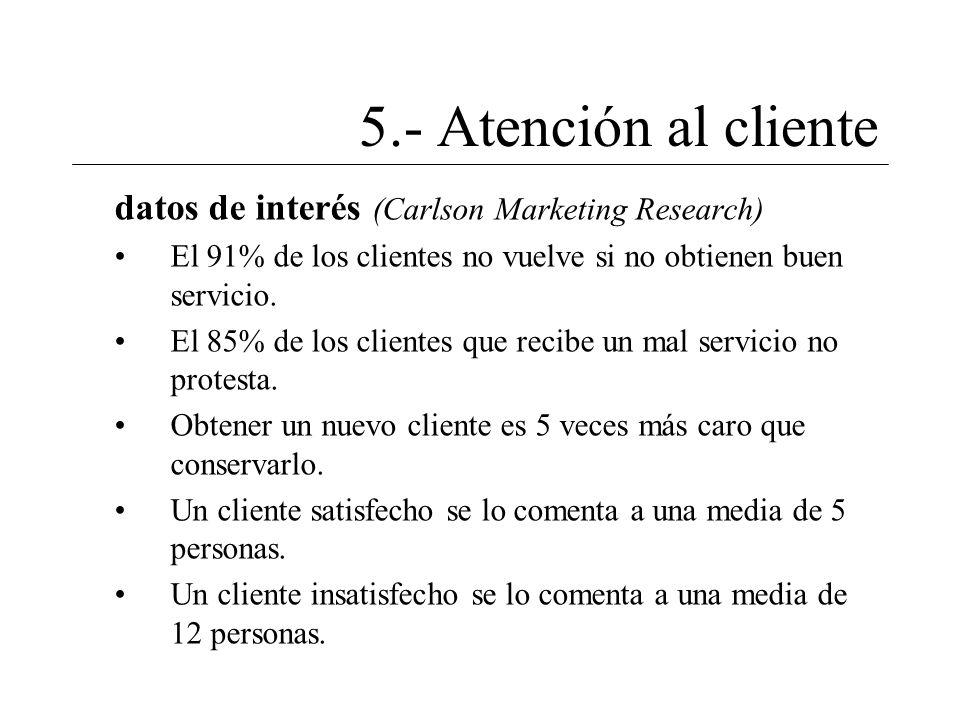 5.- Atención al cliente datos de interés (Carlson Marketing Research) El 91% de los clientes no vuelve si no obtienen buen servicio. El 85% de los cli