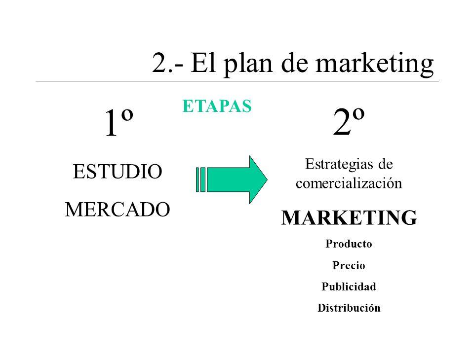 3.- El estudio de mercado investigación para Obtener información : Consumidor Competencia Entorno para Tomar decisiones