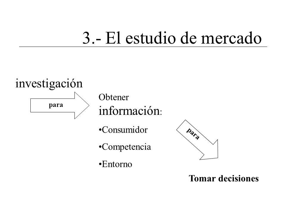 3.- El estudio de mercado Etapas: 1.Definición de objetivos 2.Diseño del plan de investigación Fuentes (primarios y secundarios) Sistemas de obtención de datos (cómo) 3.Recopilación de datos 4.Análisis Toma de decisión