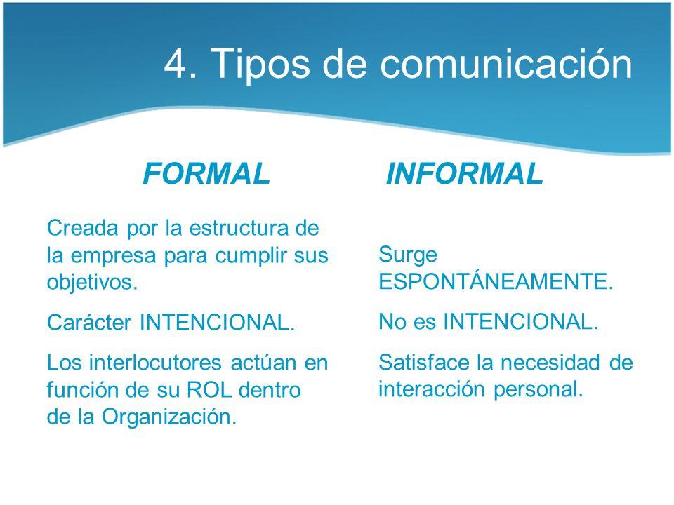 4. Tipos de comunicación FORMAL INFORMAL Creada por la estructura de la empresa para cumplir sus objetivos. Carácter INTENCIONAL. Los interlocutores a
