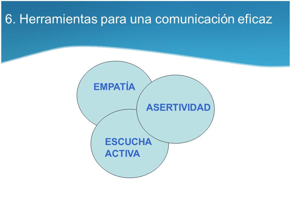 6. Herramientas para una comunicación eficaz EMPATÍA ESCUCHA ACTIVA ASERTIVIDAD