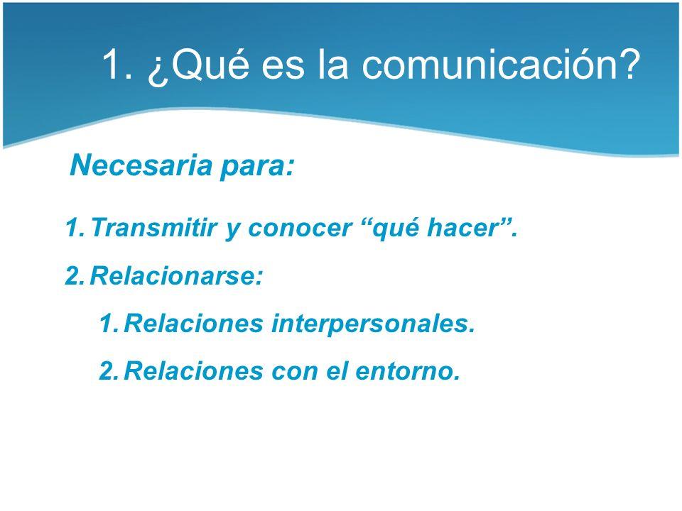 1. ¿Qué es la comunicación? Necesaria para: 1.Transmitir y conocer qué hacer. 2.Relacionarse: 1.Relaciones interpersonales. 2.Relaciones con el entorn