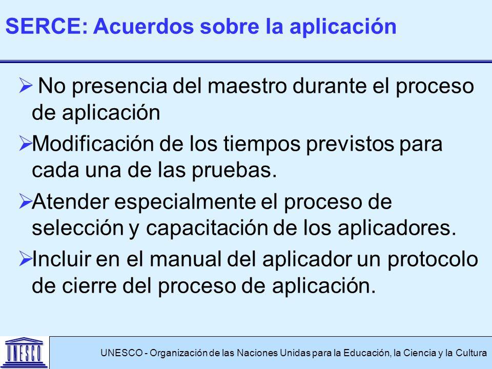 No presencia del maestro durante el proceso de aplicación Modificación de los tiempos previstos para cada una de las pruebas.
