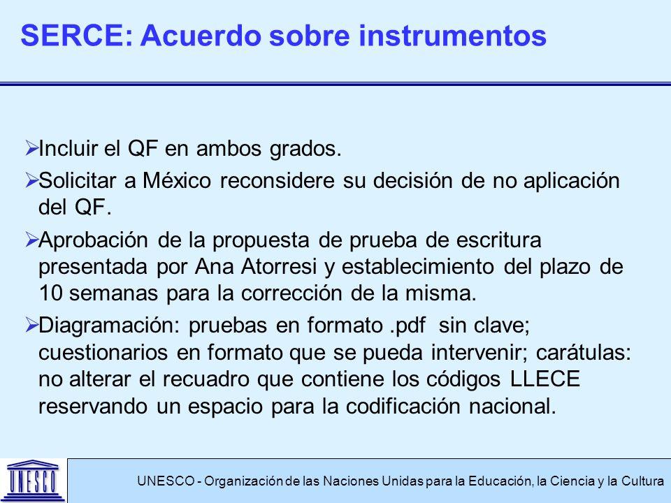 Incluir el QF en ambos grados. Solicitar a México reconsidere su decisión de no aplicación del QF.