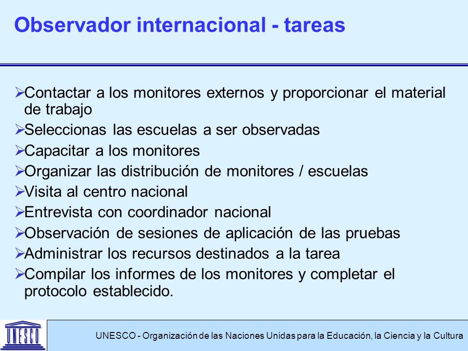 Contactar a los monitores externos y proporcionar el material de trabajo Seleccionas las escuelas a ser observadas Capacitar a los monitores Organizar