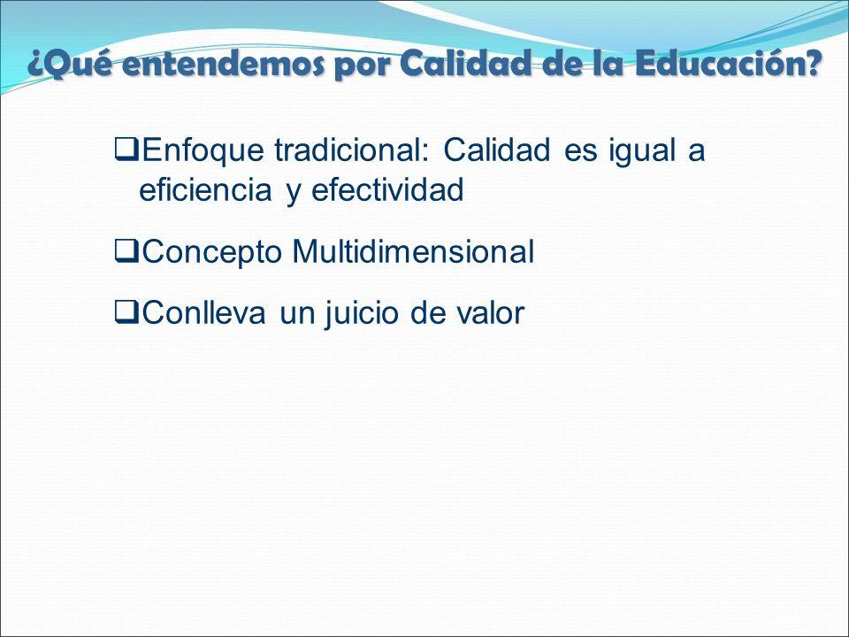 Enfoque tradicional: Calidad es igual a eficiencia y efectividad Concepto Multidimensional Conlleva un juicio de valor ______ 11 ¿Qué entendemos por C