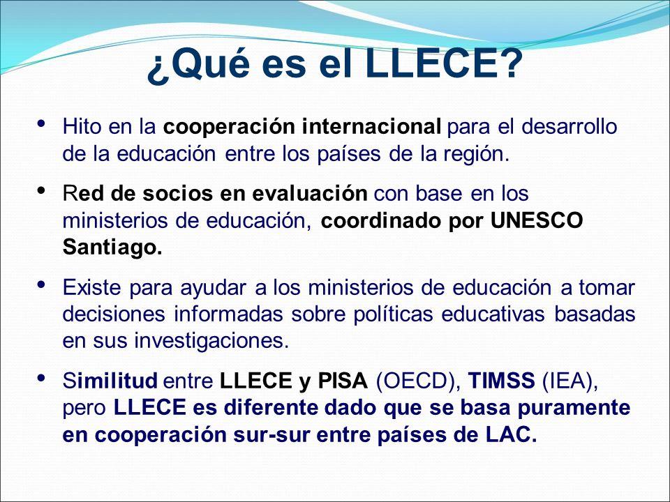 ¿Qué es el LLECE? Hito en la cooperación internacional para el desarrollo de la educación entre los países de la región. Red de socios en evaluación c