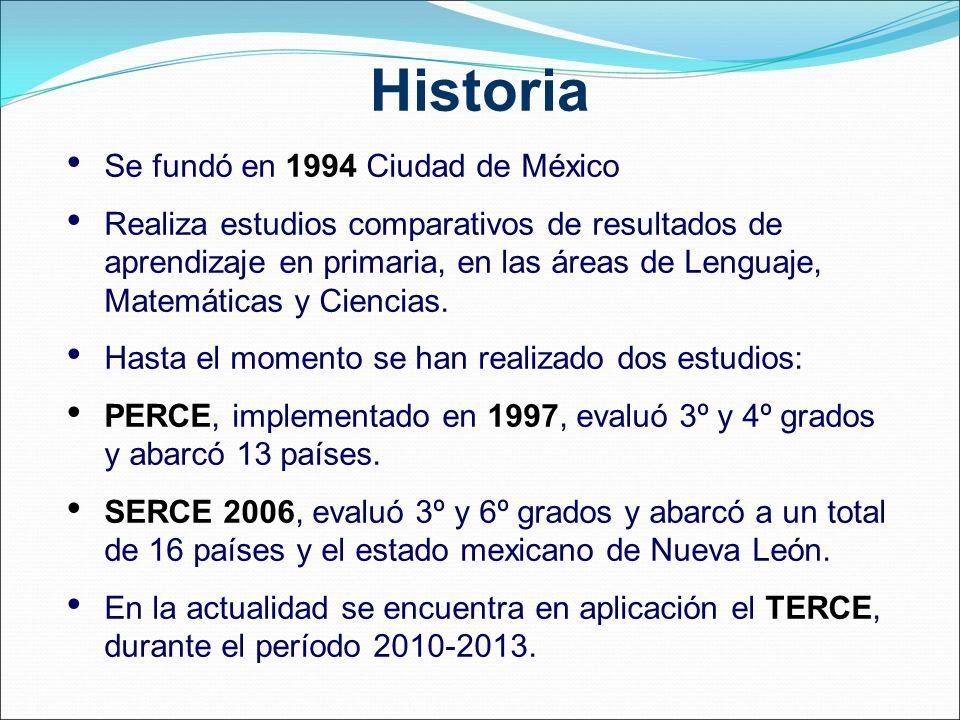 Historia Se fundó en 1994 Ciudad de México Realiza estudios comparativos de resultados de aprendizaje en primaria, en las áreas de Lenguaje, Matemátic