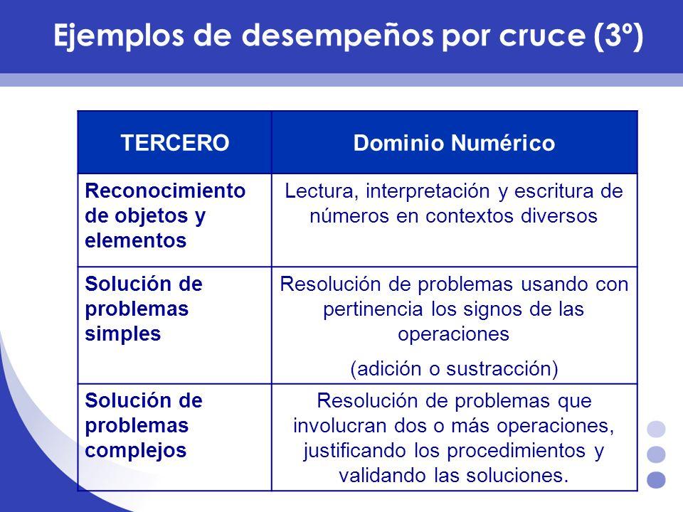 Ejemplos de desempeños por cruce (3º) TERCERODominio Numérico Reconocimiento de objetos y elementos Lectura, interpretación y escritura de números en