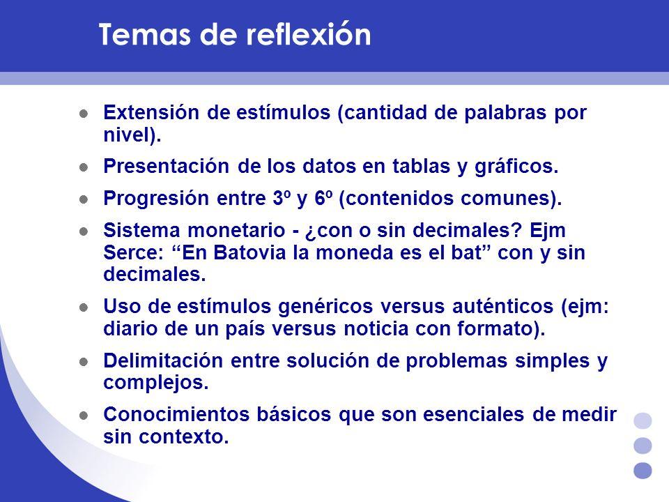 Temas de reflexión Extensión de estímulos (cantidad de palabras por nivel). Presentación de los datos en tablas y gráficos. Progresión entre 3º y 6º (