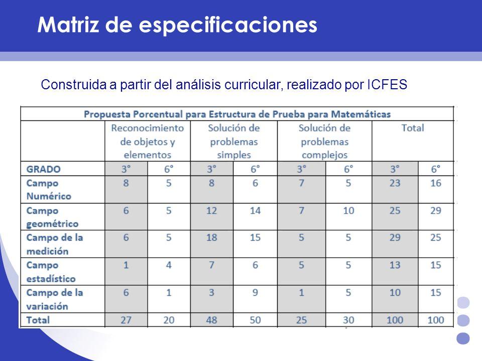 Matriz de especificaciones Construida a partir del análisis curricular, realizado por ICFES