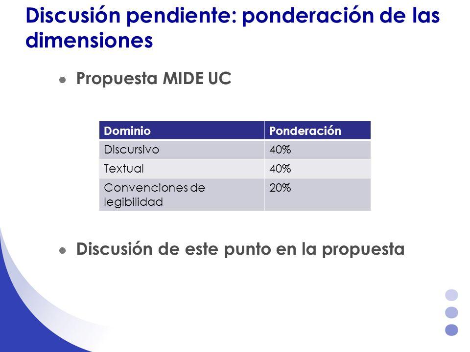 Discusión pendiente: ponderación de las dimensiones Propuesta MIDE UC Discusión de este punto en la propuesta DominioPonderación Discursivo40% Textual