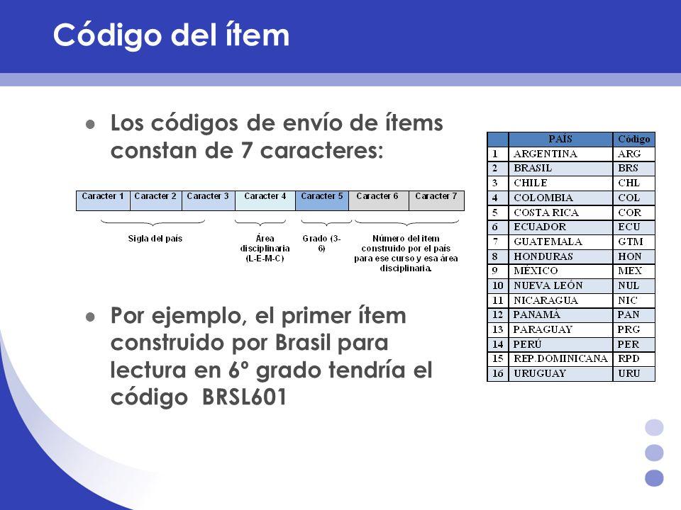 Código del ítem Los códigos de envío de ítems constan de 7 caracteres: Por ejemplo, el primer ítem construido por Brasil para lectura en 6º grado tend