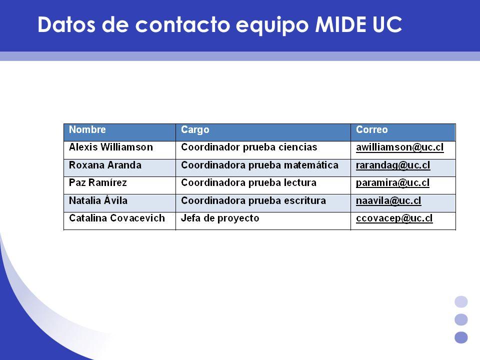 Datos de contacto equipo MIDE UC