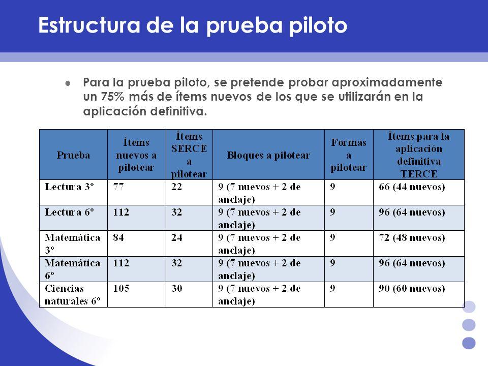 Estructura de la prueba piloto Para la prueba piloto, se pretende probar aproximadamente un 75% más de ítems nuevos de los que se utilizarán en la apl
