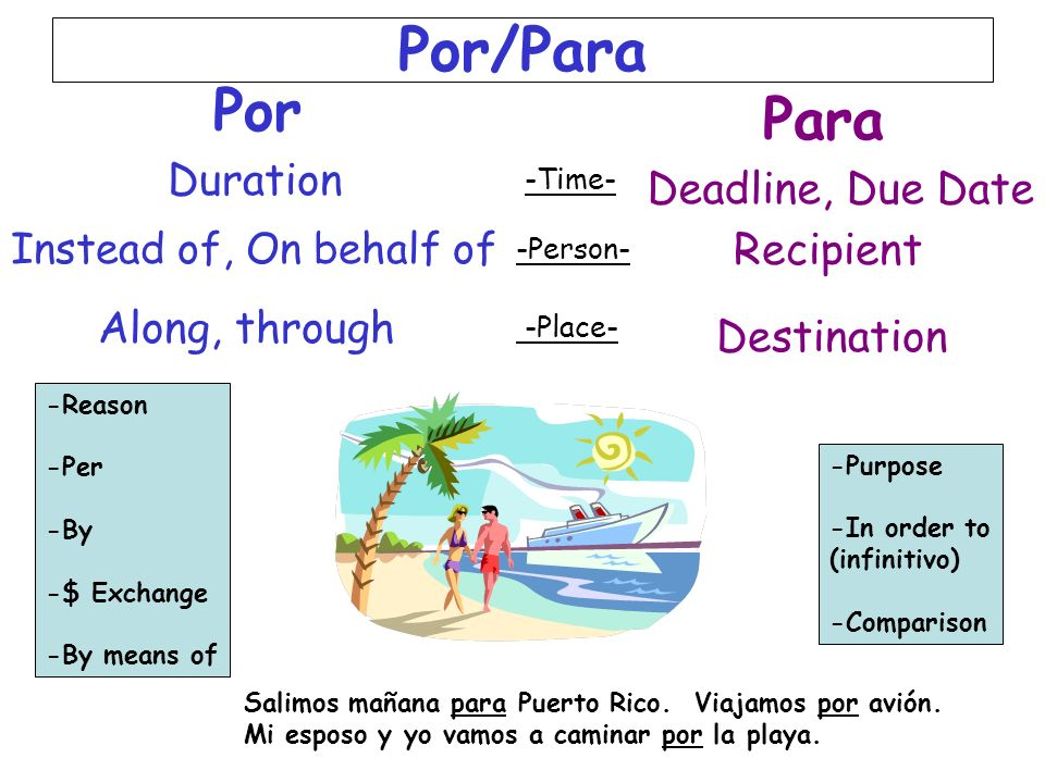 Por/Para -Time- Duration Deadline, Due Date Instead of, On behalf of Recipient Along, through Destination -Reason -Per -By -$ Exchange -By means of -P
