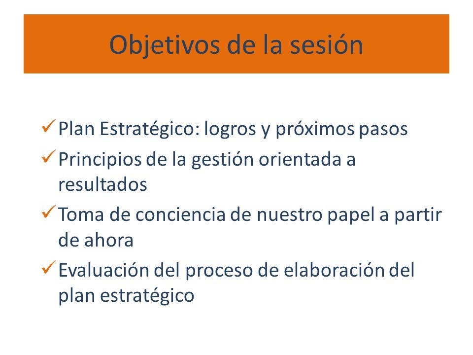 Objetivos de la sesión Plan Estratégico: logros y próximos pasos Principios de la gestión orientada a resultados Toma de conciencia de nuestro papel a