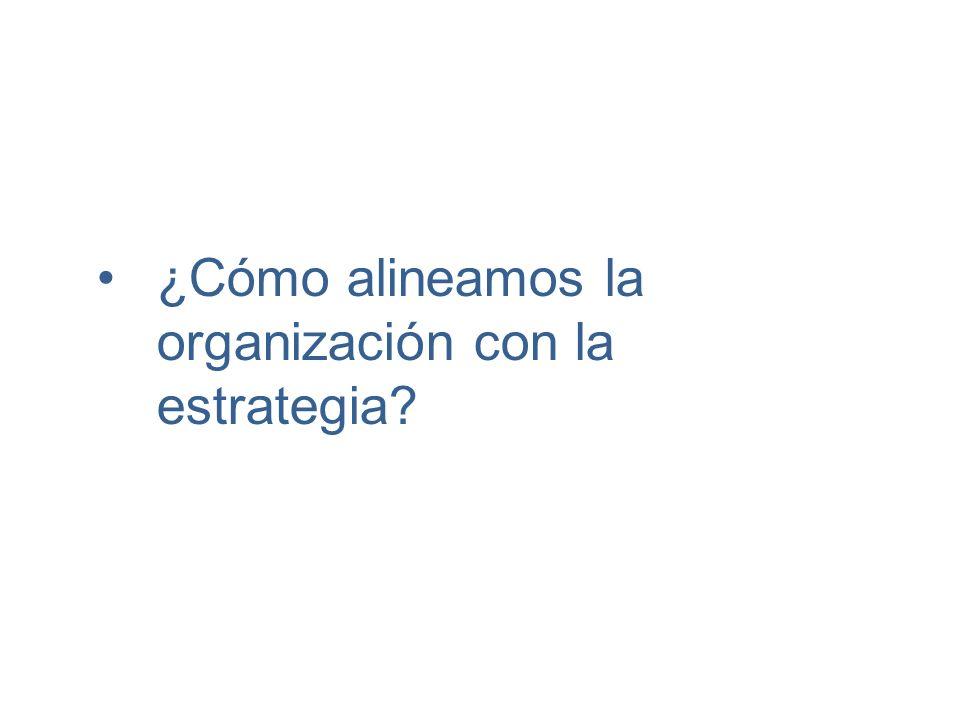 ¿Cómo alineamos la organización con la estrategia?