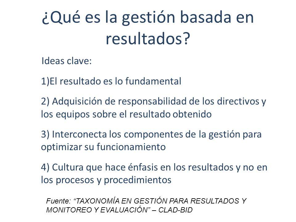 ¿Qué es la gestión basada en resultados? Ideas clave: 1)El resultado es lo fundamental 2) Adquisición de responsabilidad de los directivos y los equip
