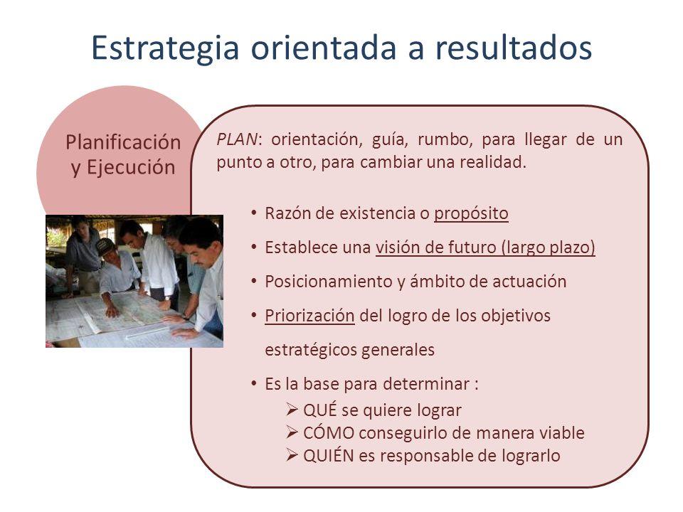 Estrategia orientada a resultados Planificación y Ejecución PLAN: orientación, guía, rumbo, para llegar de un punto a otro, para cambiar una realidad.
