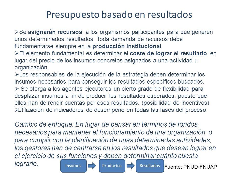 Se asignarán recursos a los organismos participantes para que generen unos determinados resultados. Toda demanda de recursos debe fundamentarse siempr