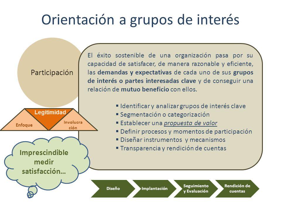 Participación El éxito sostenible de una organización pasa por su capacidad de satisfacer, de manera razonable y eficiente, las demandas y expectativa