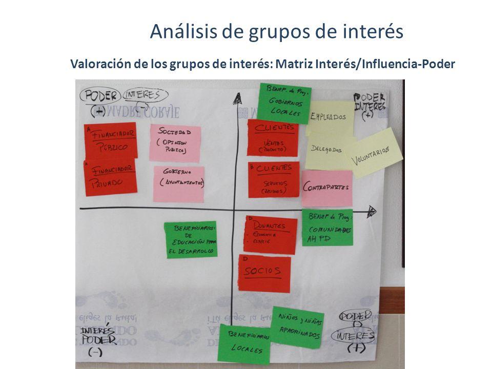 Valoración de los grupos de interés: Matriz Interés/Influencia-Poder Análisis de grupos de interés