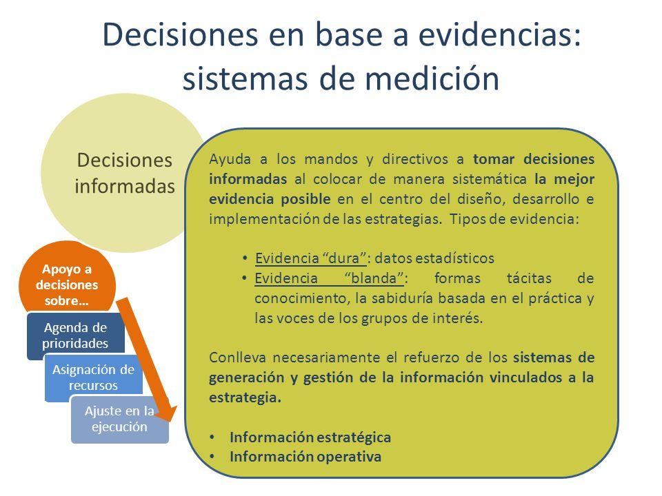 Apoyo a decisiones sobre… Decisiones informadas Decisiones en base a evidencias: sistemas de medición Ayuda a los mandos y directivos a tomar decision