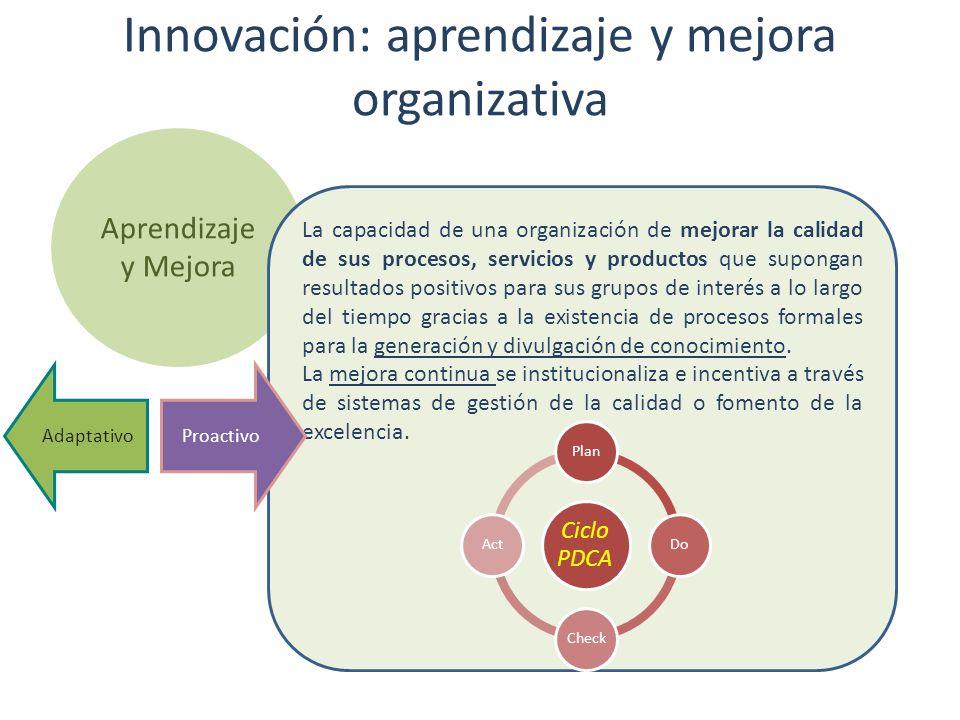 Aprendizaje y Mejora Innovación: aprendizaje y mejora organizativa La capacidad de una organización de mejorar la calidad de sus procesos, servicios y