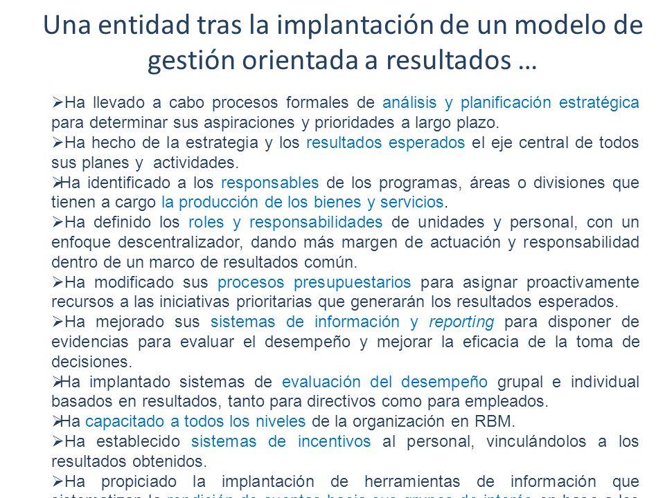 Una entidad tras la implantación de un modelo de gestión orientada a resultados … Ha llevado a cabo procesos formales de análisis y planificación estr