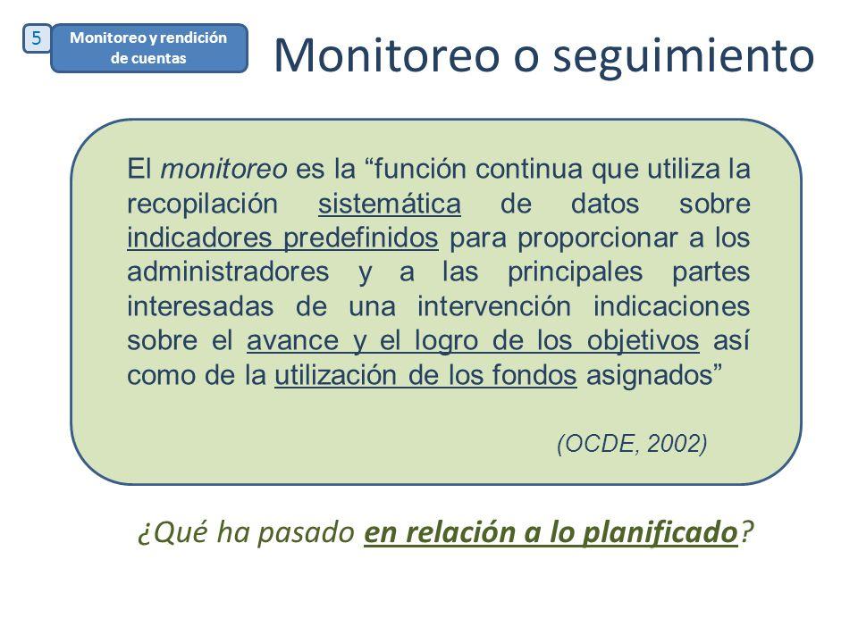 ¿Qué ha pasado en relación a lo planificado? El monitoreo es la función continua que utiliza la recopilación sistemática de datos sobre indicadores pr