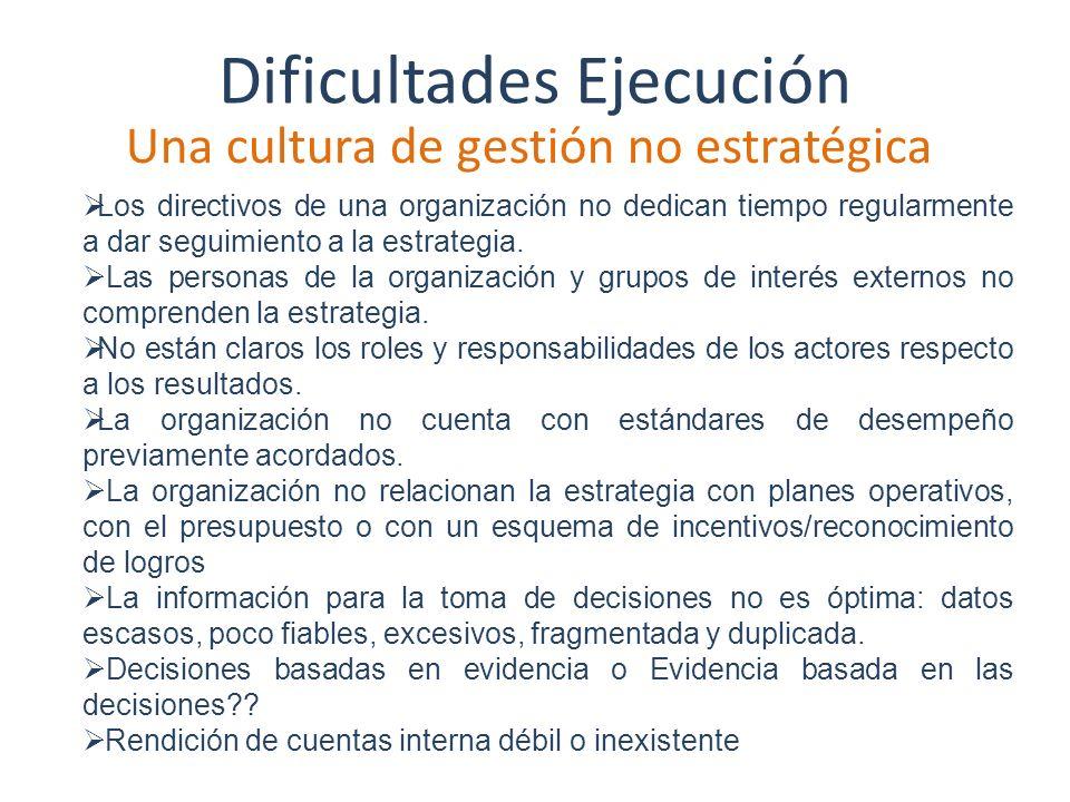 Dificultades Ejecución Una cultura de gestión no estratégica Los directivos de una organización no dedican tiempo regularmente a dar seguimiento a la