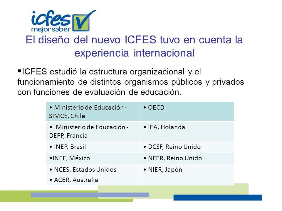 ICFES estudió la estructura organizacional y el funcionamiento de distintos organismos públicos y privados con funciones de evaluación de educación. E