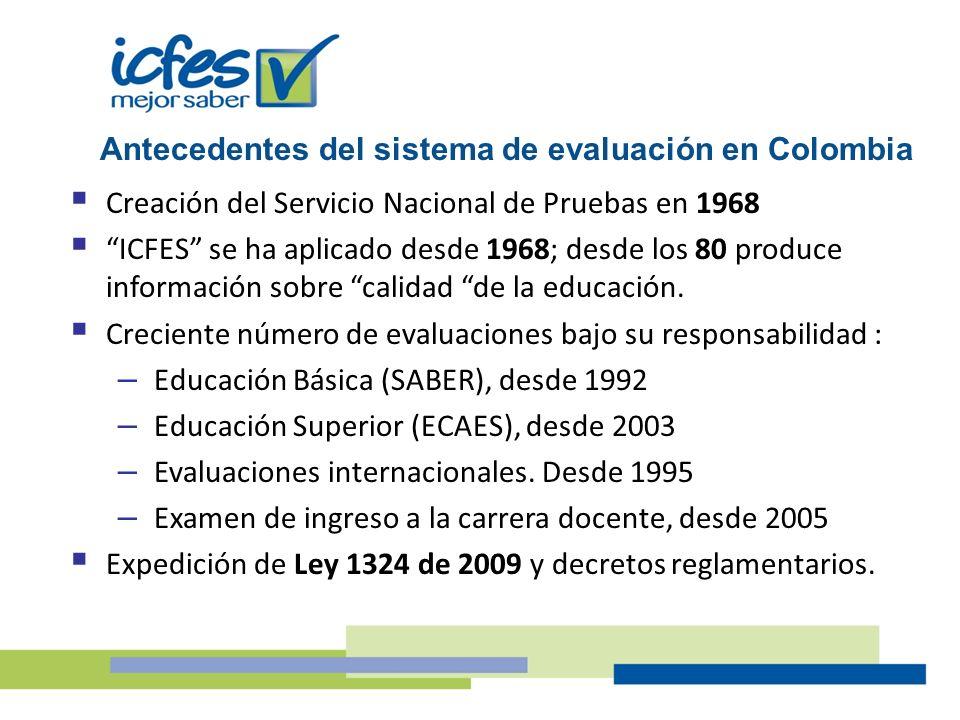 Creación del Servicio Nacional de Pruebas en 1968 ICFES se ha aplicado desde 1968; desde los 80 produce información sobre calidad de la educación. Cre
