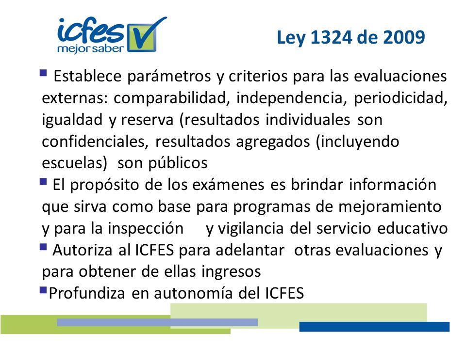 Ley 1324 de 2009 Establece parámetros y criterios para las evaluaciones externas: comparabilidad, independencia, periodicidad, igualdad y reserva (res