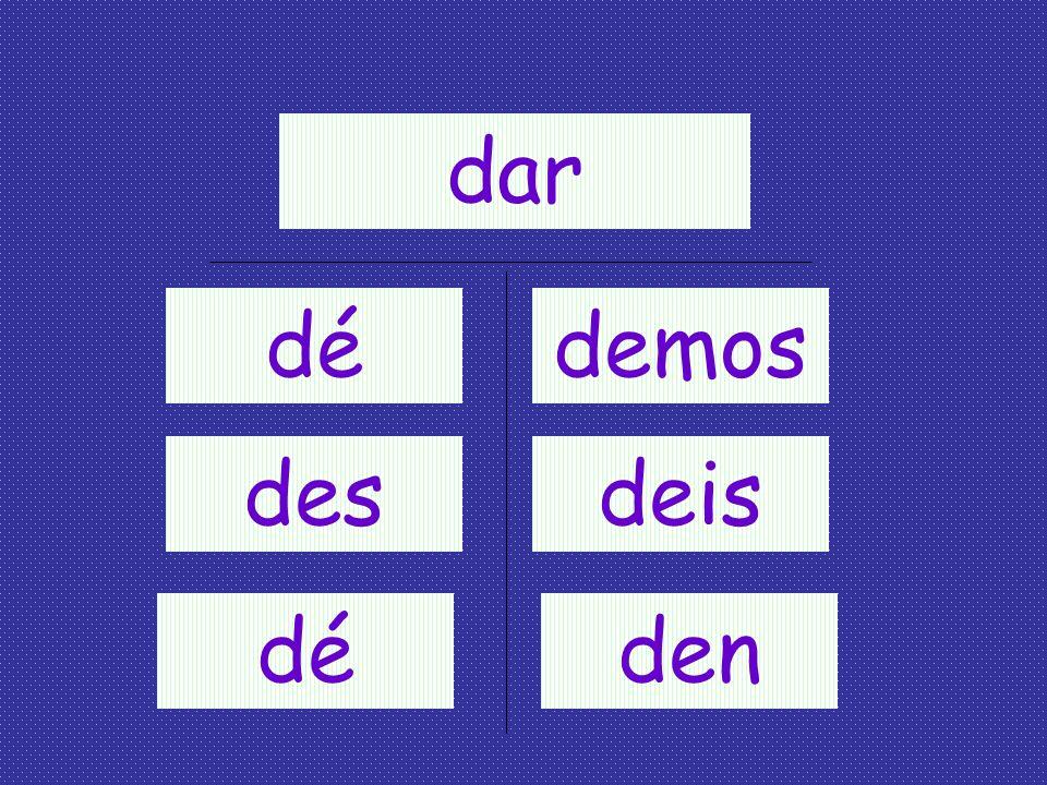 El Presente de Subjuntivo: Verbos Irregulares DISHES dar ir ser haber estar saber