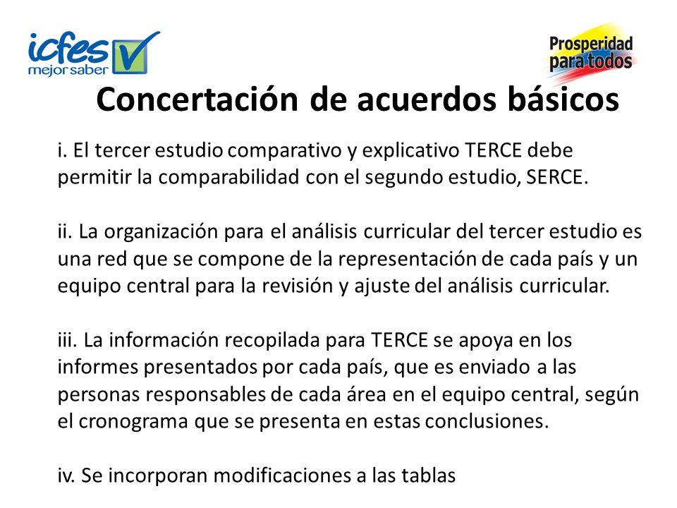 Concertación de acuerdos básicos i. El tercer estudio comparativo y explicativo TERCE debe permitir la comparabilidad con el segundo estudio, SERCE. i